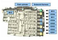 ZF6HP26 E SHIFT SOLENOID CHART